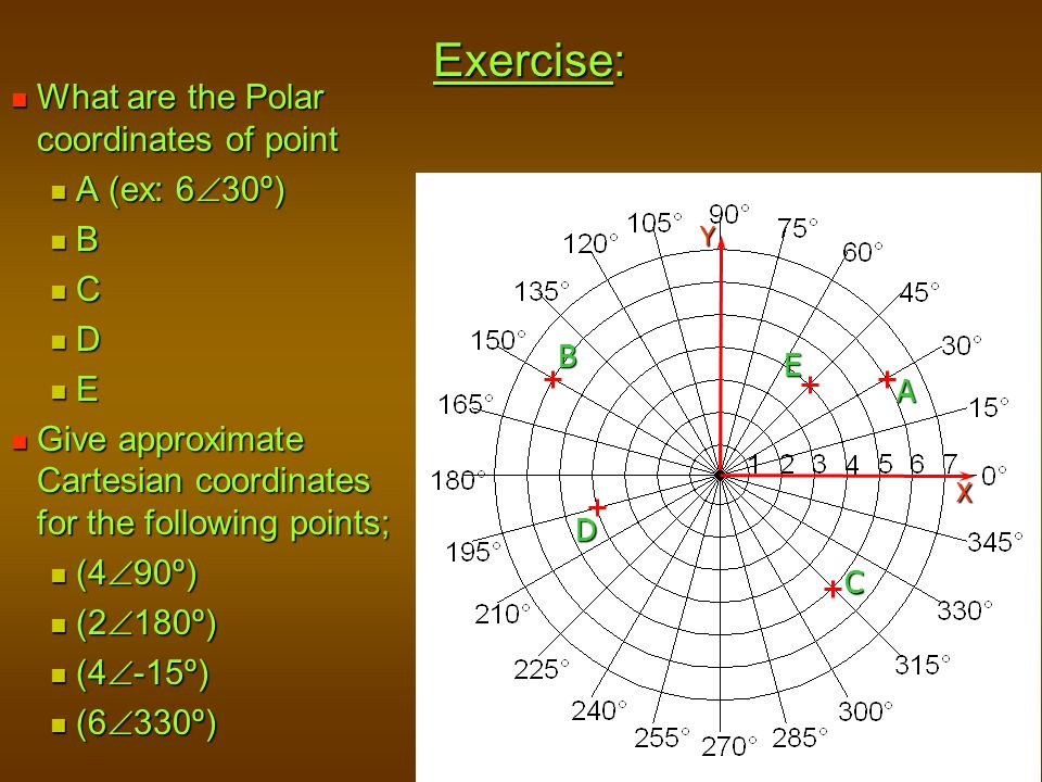 Exercise: What are the Polar coordinates of point A (ex: 630º) B C D