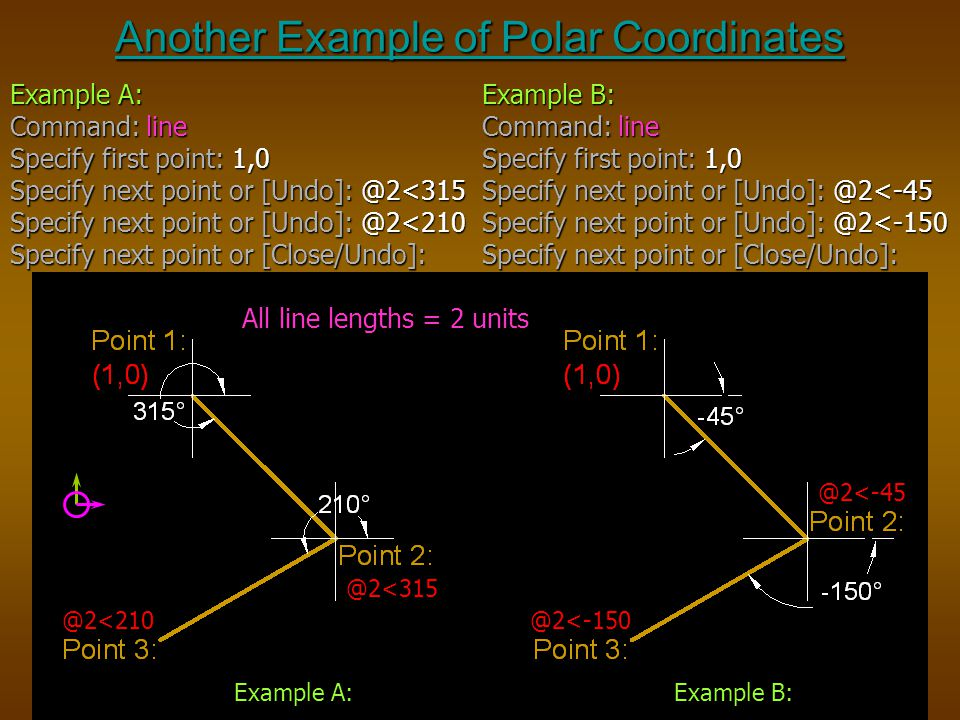 Another Example of Polar Coordinates