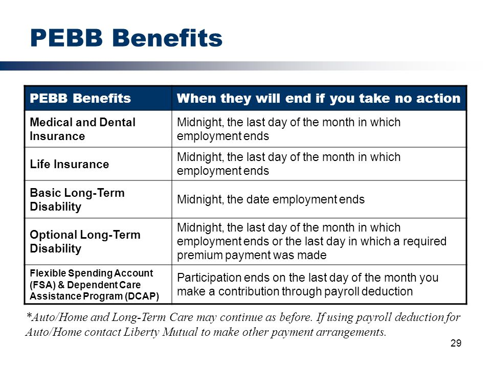 PEBB Benefits PEBB Benefits When they will end if you take no action