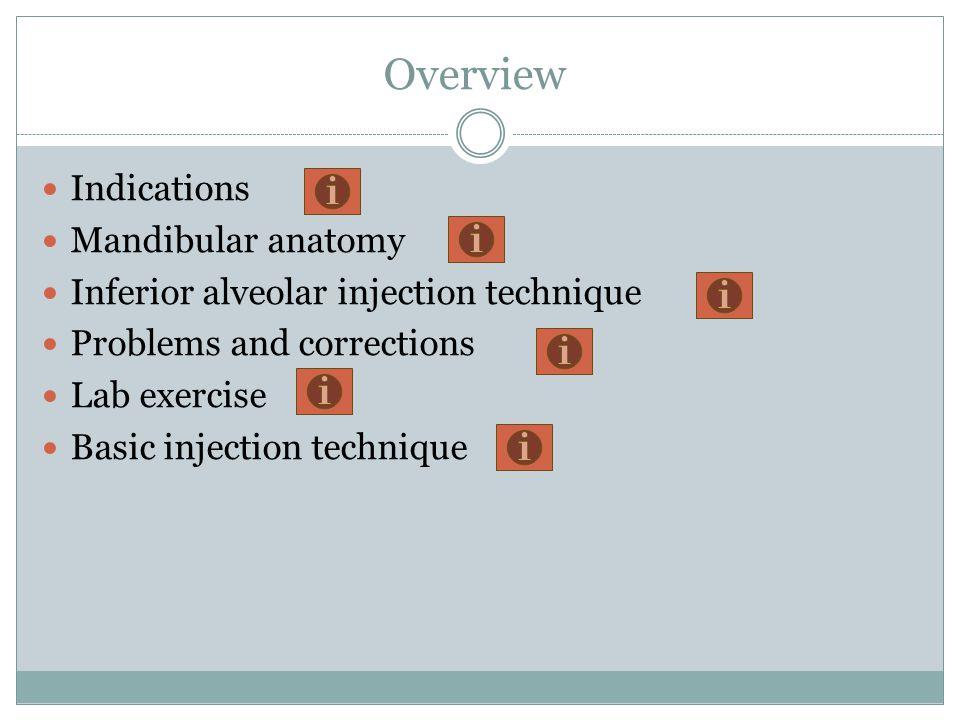 Overview Indications Mandibular anatomy