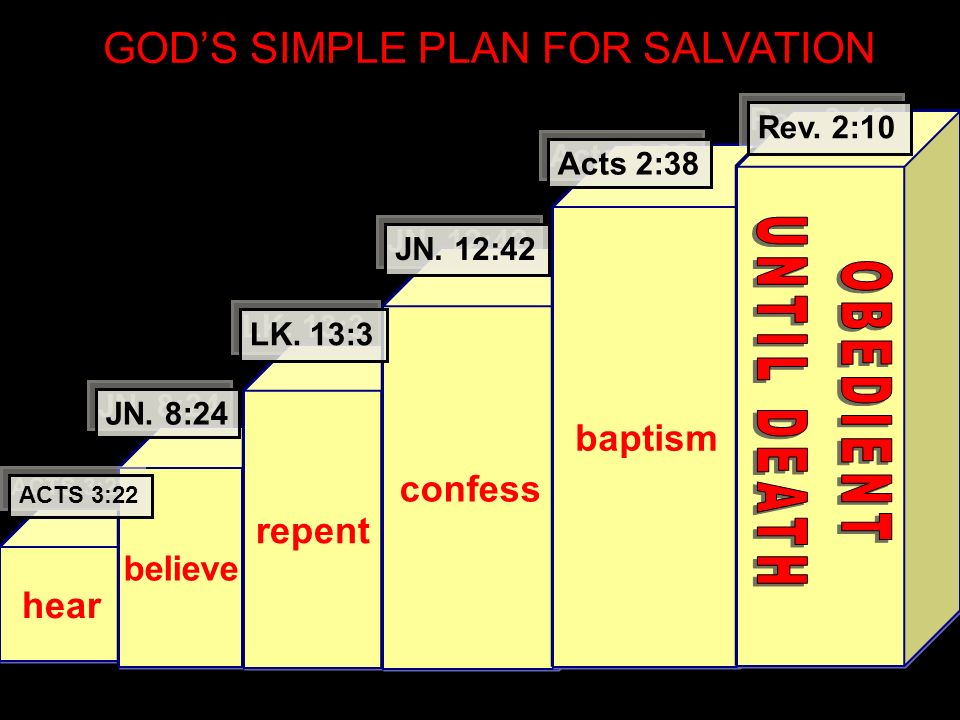GOD'S SIMPLE PLAN FOR SALVATION