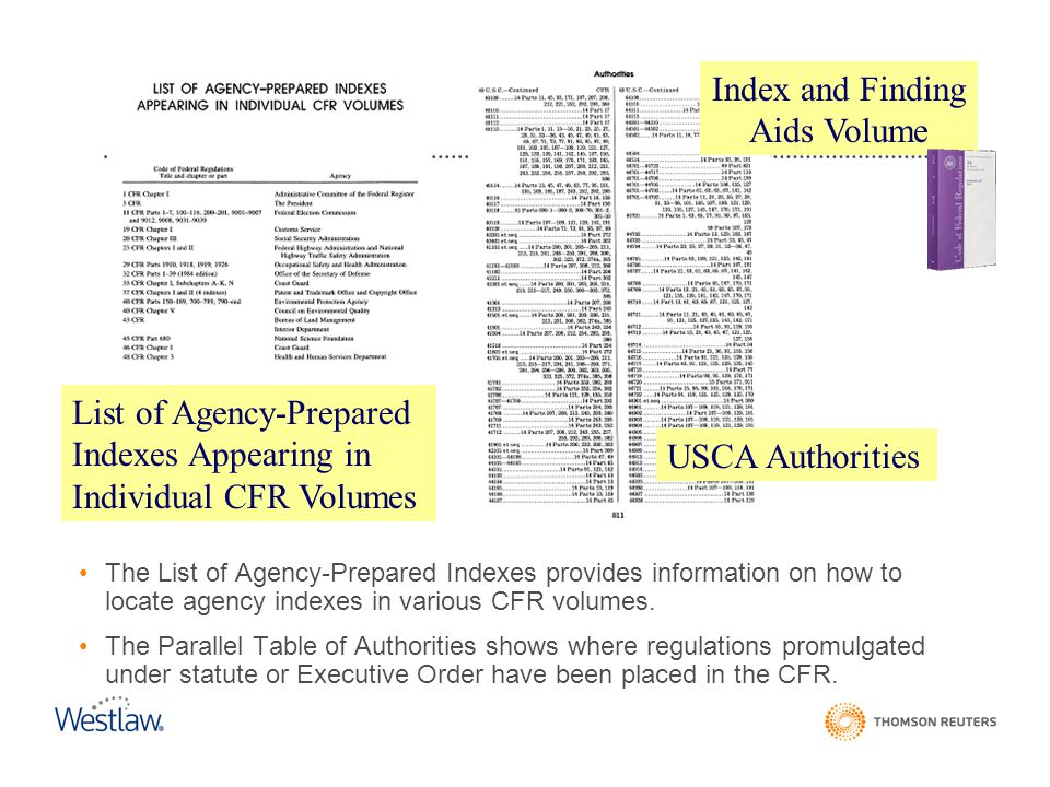 List of Agency-Prepared Indexes Appearing in Individual CFR Volumes