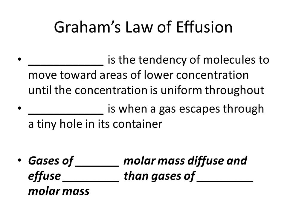 Graham's Law of Effusion