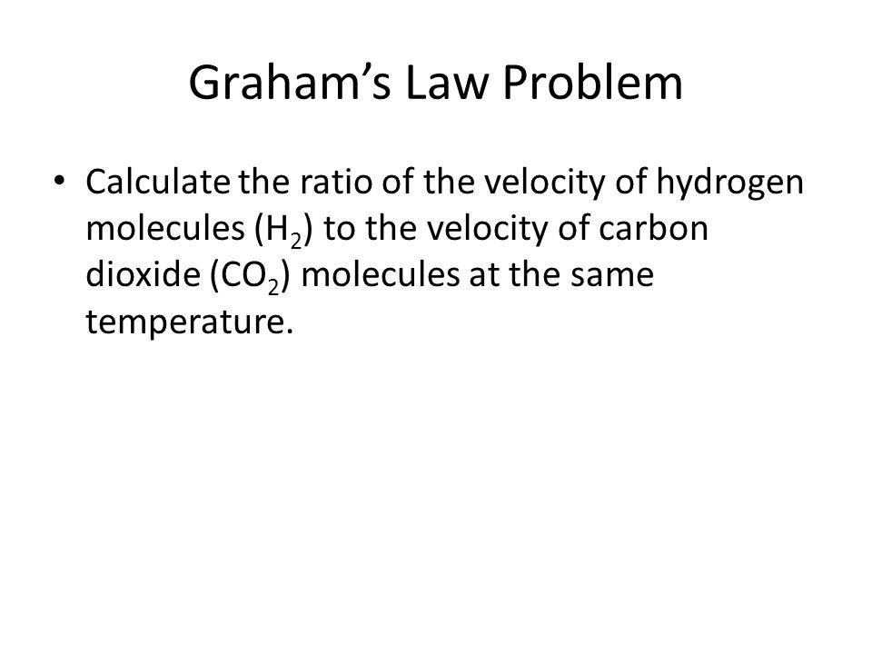 Graham's Law Problem