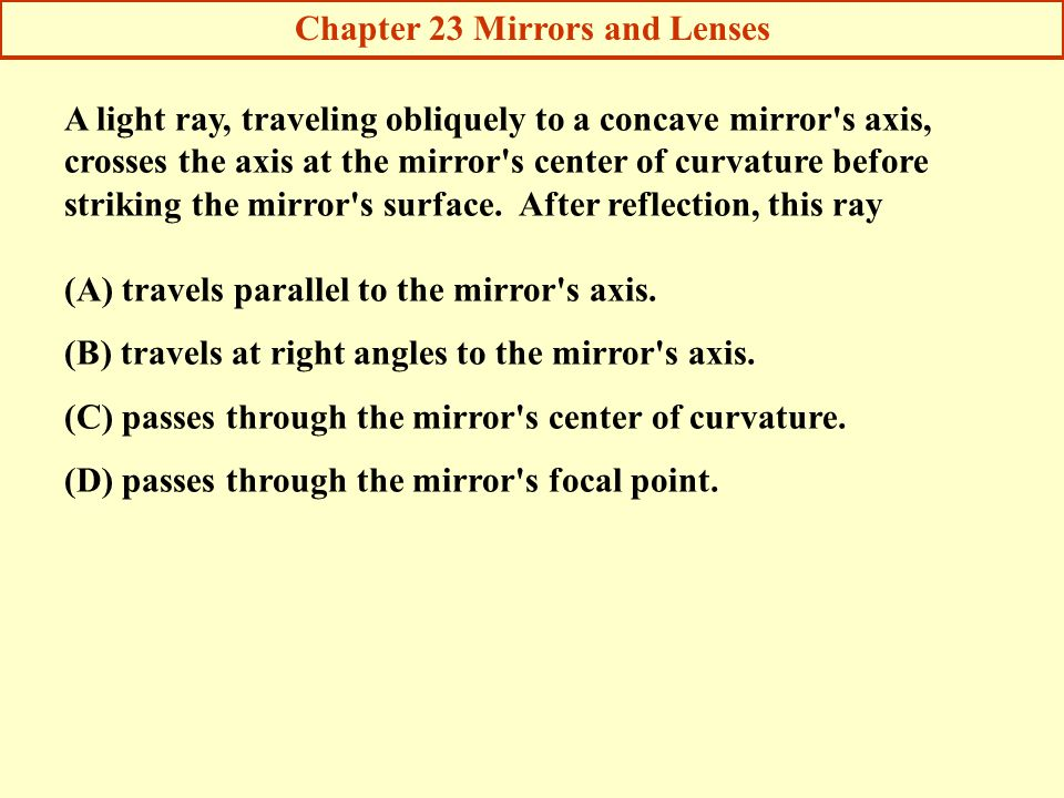 Chapter 23 Mirrors and Lenses