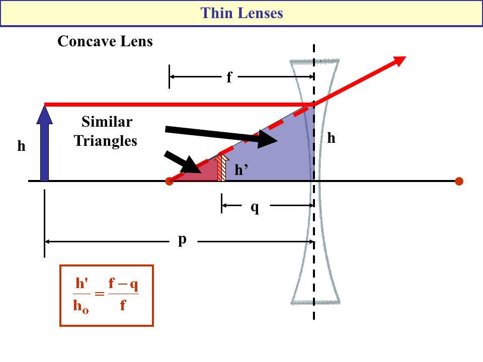 Thin Lenses Concave Lens h h' p f q h Similar Triangles