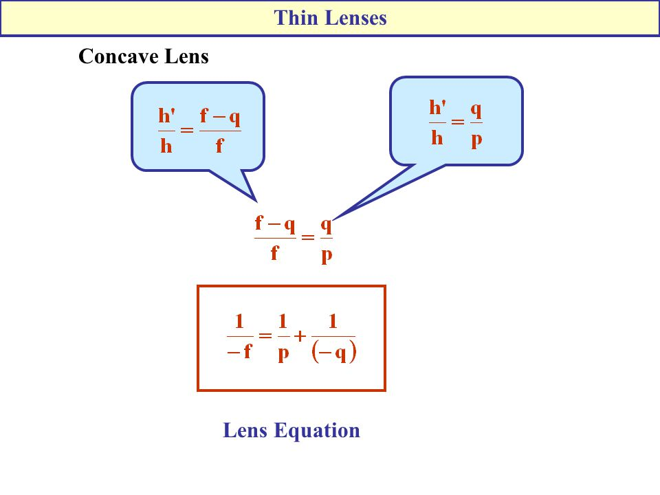 Thin Lenses Concave Lens Lens Equation