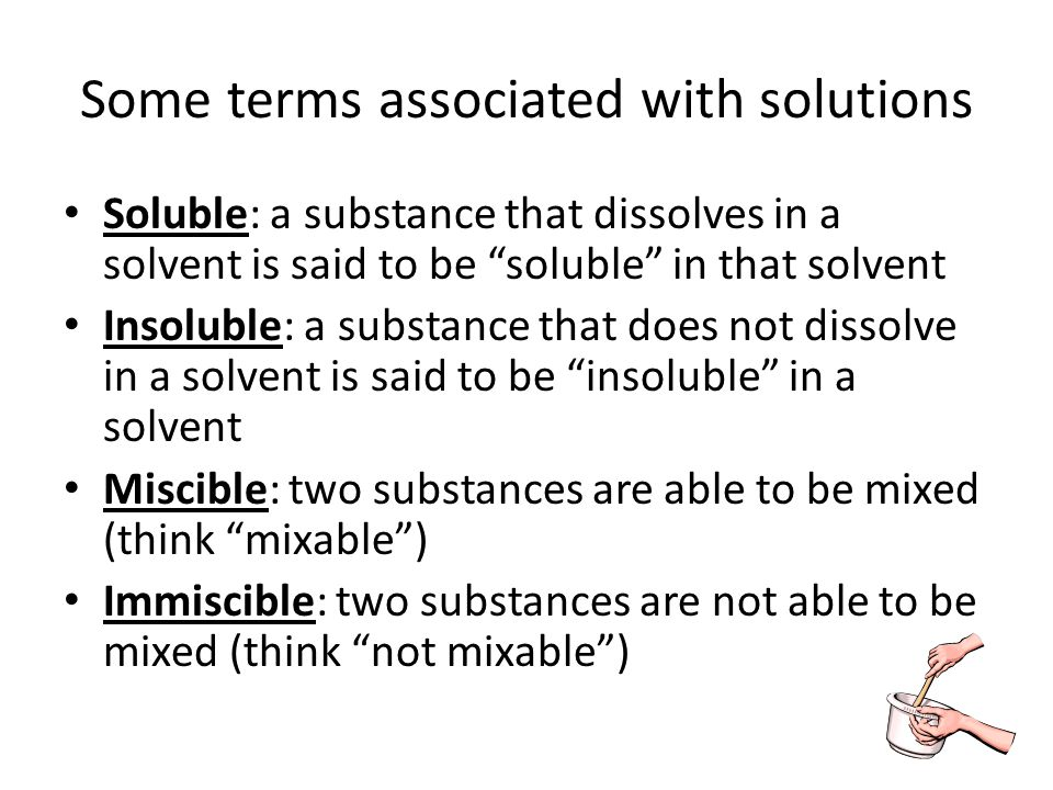 Some terms associated with solutions