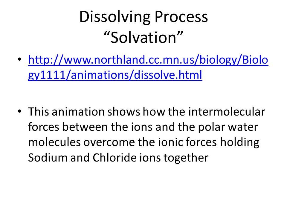 Dissolving Process Solvation