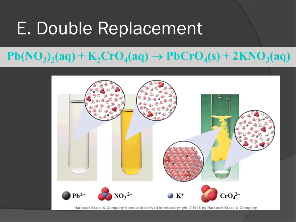 Pb(NO3)2(aq) + K2CrO4(aq)  PbCrO4(s) + 2KNO3(aq)