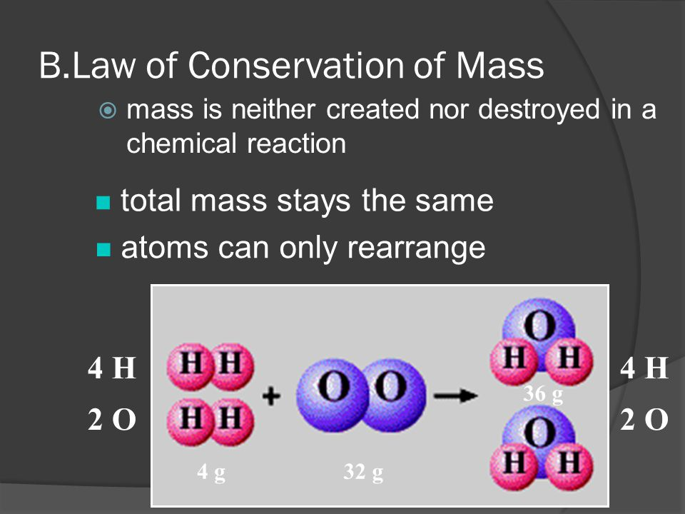 B.Law of Conservation of Mass