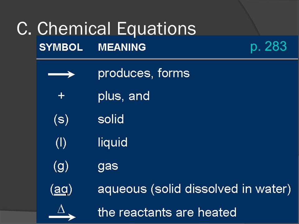 C. Chemical Equations p. 283