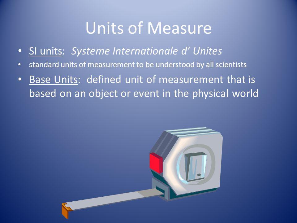 Units of Measure SI units: Systeme Internationale d' Unites