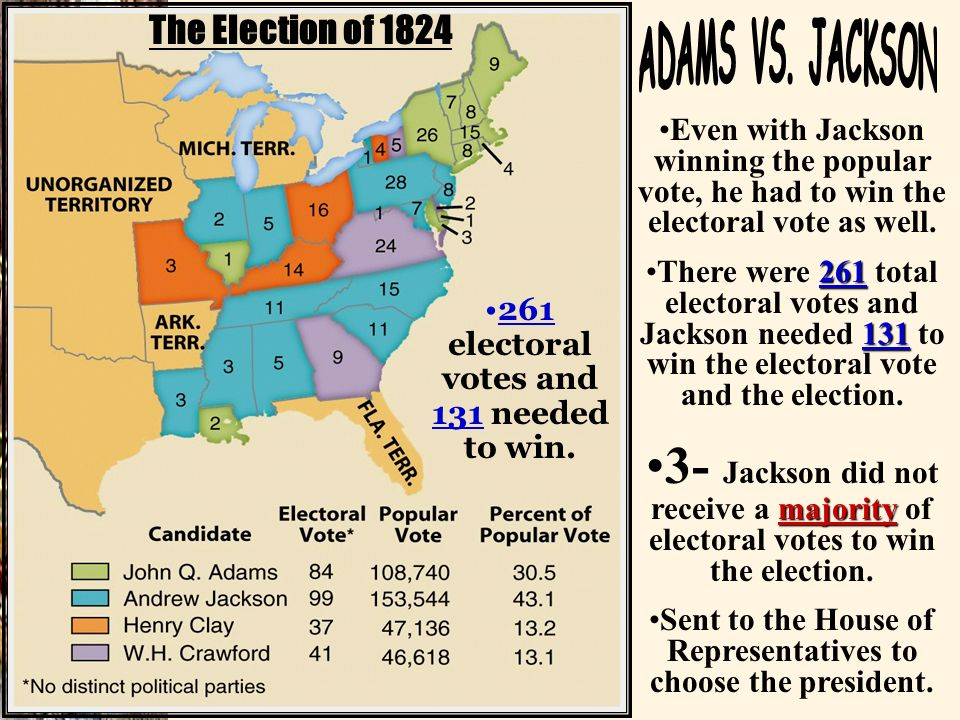 The Election of 1824 ADAMS VS. JACKSON. Even with Jackson winning the popular vote, he had to win the electoral vote as well.