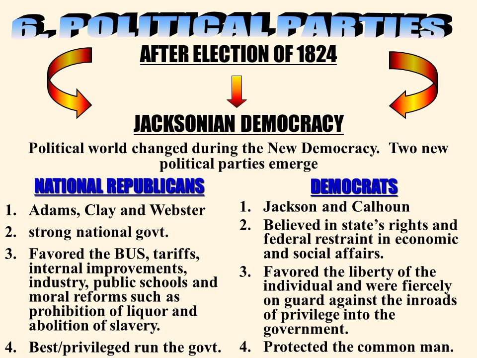 AFTER ELECTION OF 1824 6. POLITICAL PARTIES NATIONAL REPUBLICANS