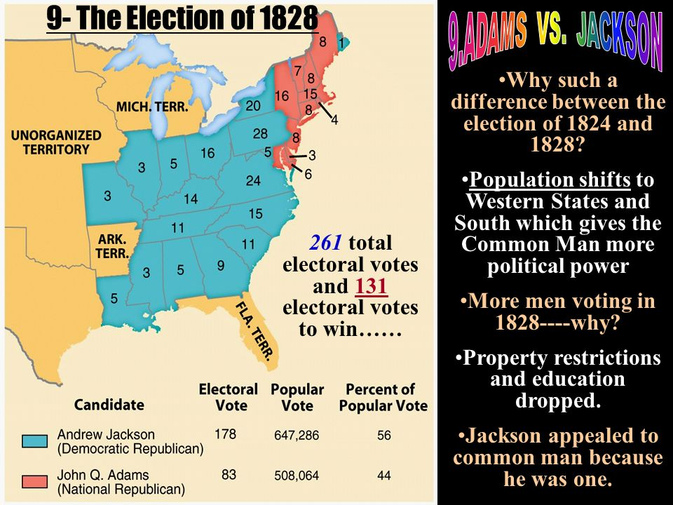 9- The Election of 1828 9.ADAMS VS. JACKSON. Why such a difference between the election of 1824 and 1828