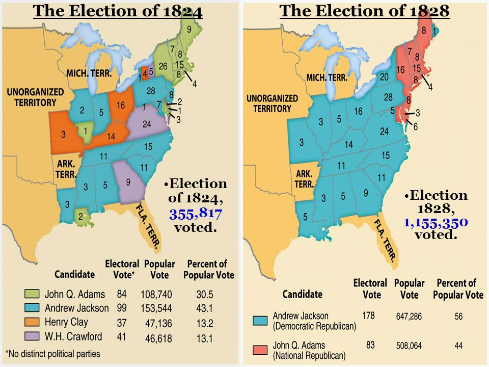 The Election of 1824 The Election of 1828