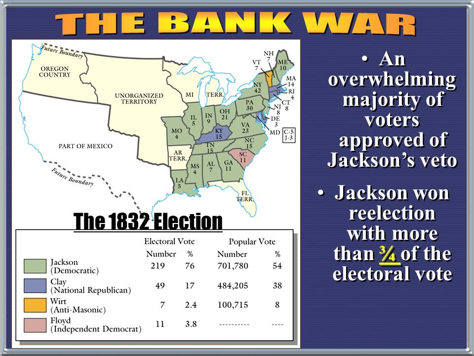 THE BANK WAR An overwhelming majority of voters approved of Jackson's veto. Jackson won reelection with more than ¾ of the electoral vote.