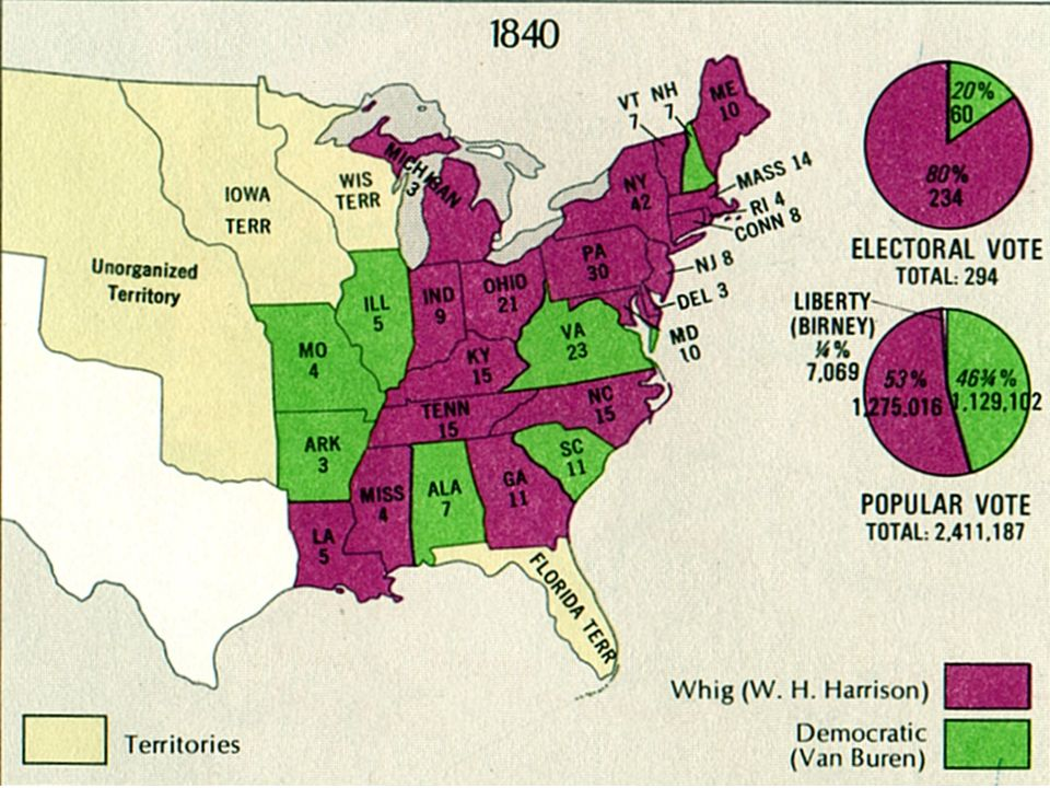 The Whigs' Triumph (Second Party System)