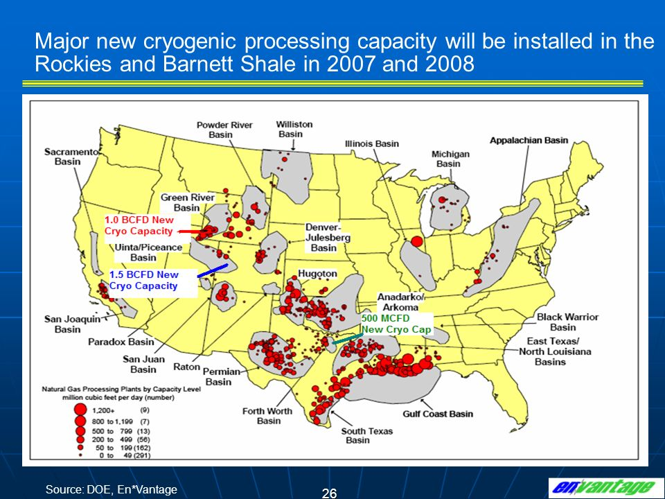 Major new cryogenic processing capacity will be installed in the Rockies and Barnett Shale in 2007 and 2008