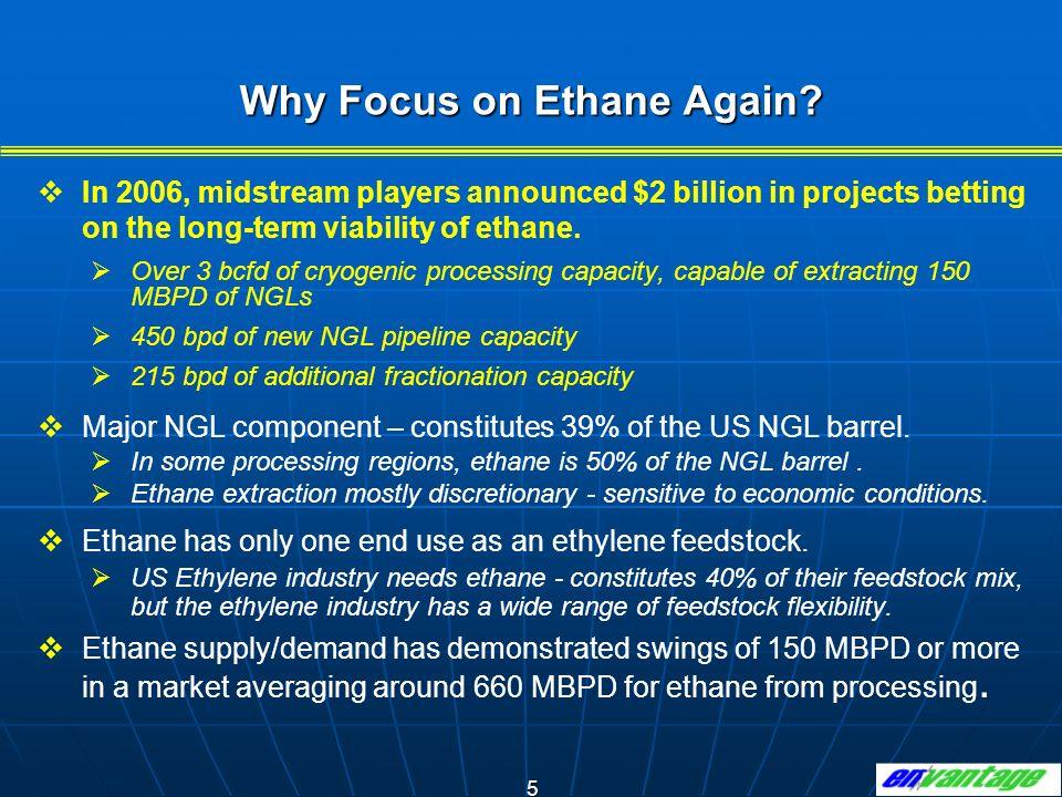 Why Focus on Ethane Again