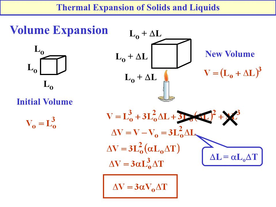 Thermal Expansion of Solids and Liquids