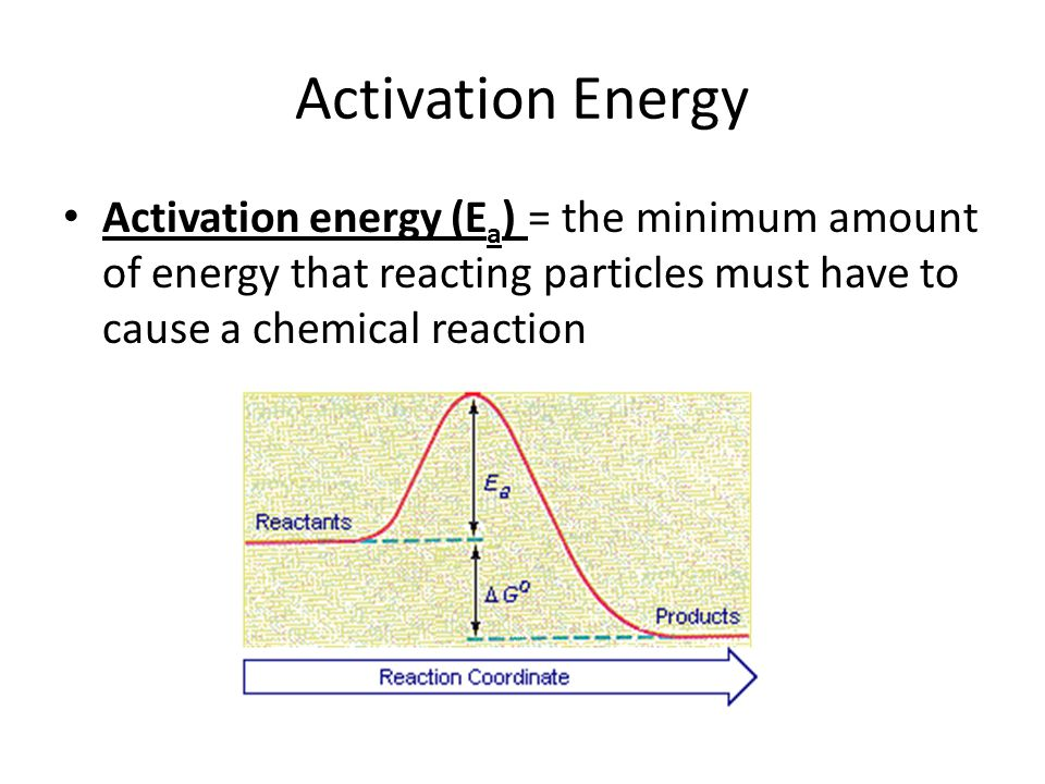 Activation Energy Activation energy (Ea) = the minimum amount of energy that reacting particles must have to cause a chemical reaction.