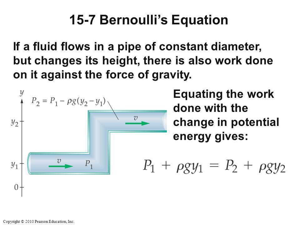 15-7 Bernoulli's Equation