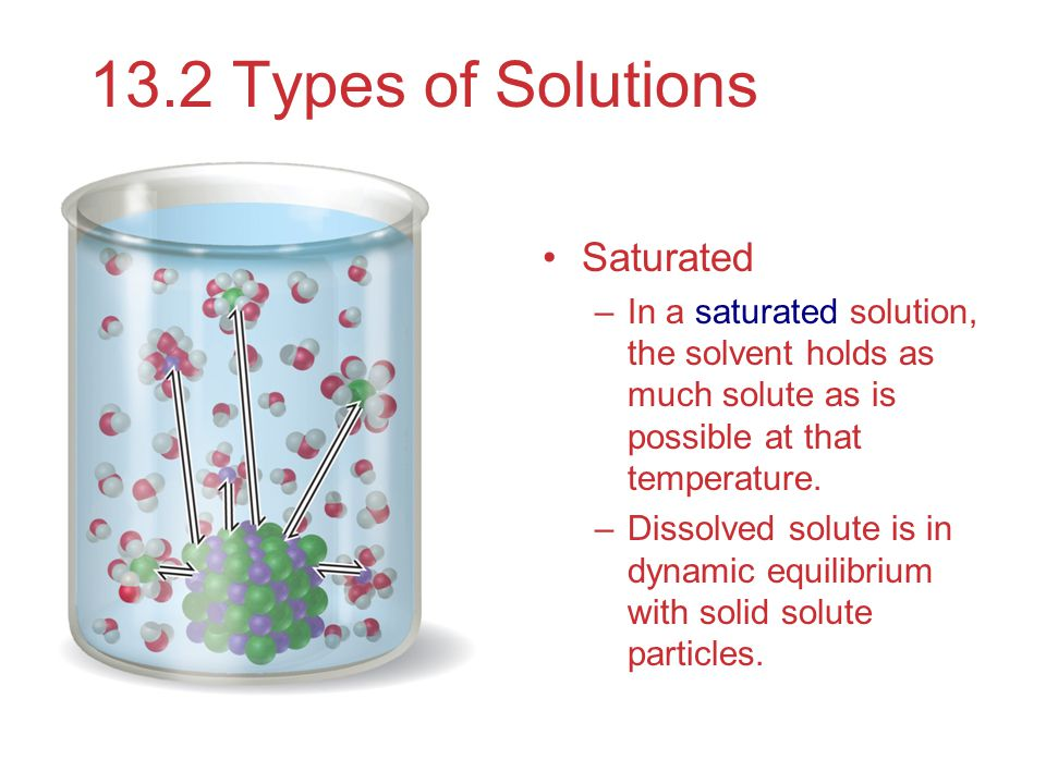 13.2 Types of Solutions Saturated