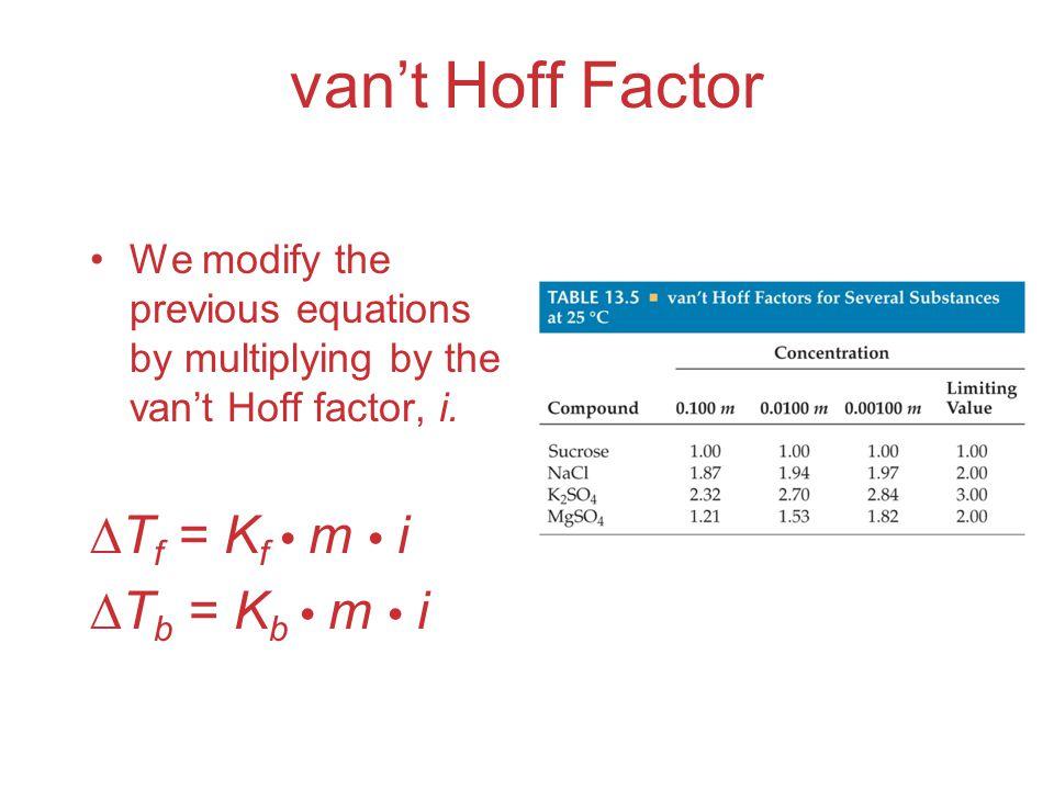 van't Hoff Factor Tf = Kf  m  i Tb = Kb  m  i