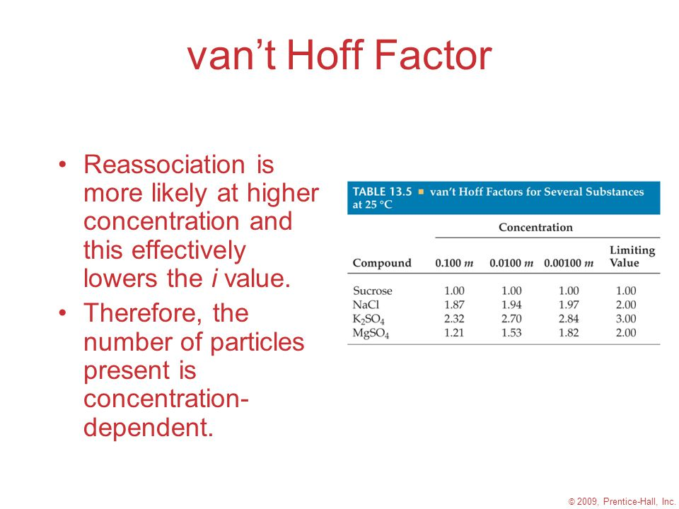 van't Hoff Factor Reassociation is more likely at higher concentration and this effectively lowers the i value.