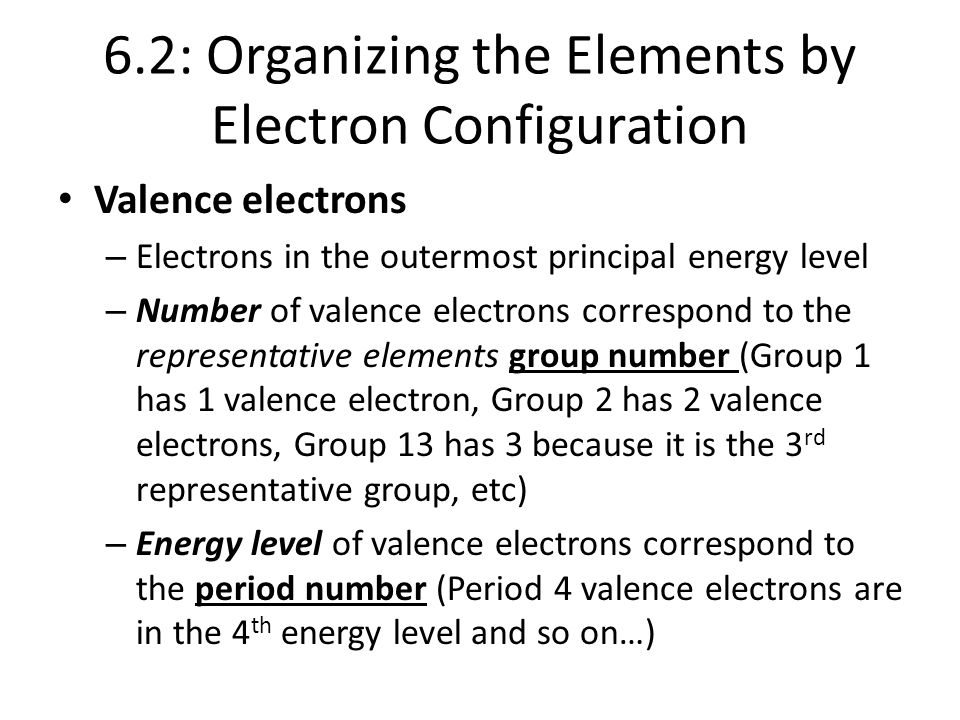 6.2: Organizing the Elements by Electron Configuration