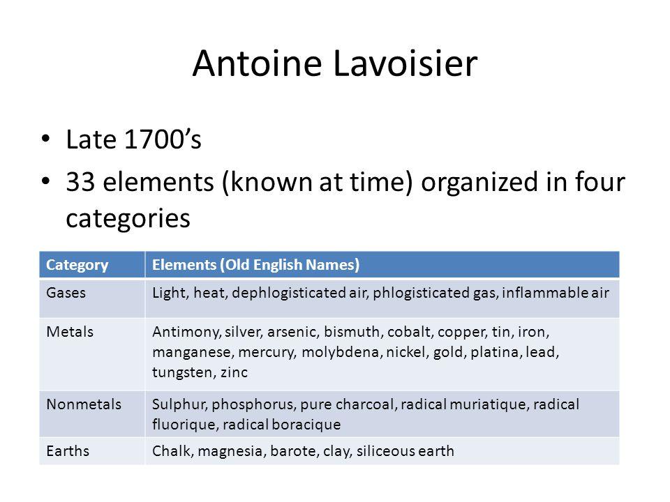 Antoine Lavoisier Late 1700's