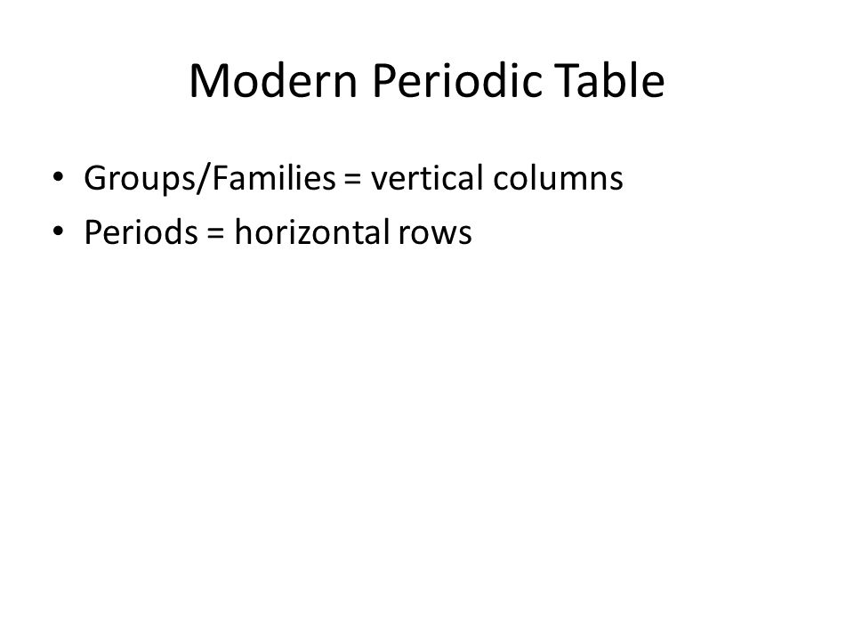 Modern Periodic Table Groups/Families = vertical columns