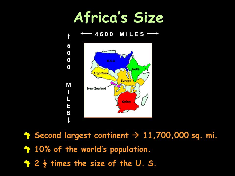 Africa's Size Second largest continent  11,700,000 sq. mi.
