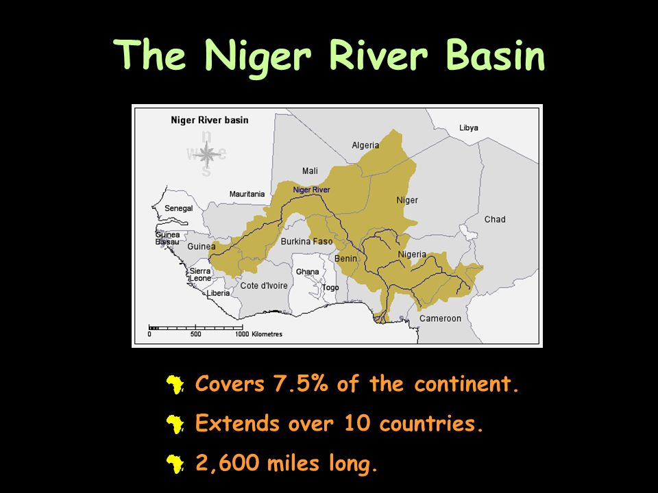 The Niger River Basin Covers 7.5% of the continent.