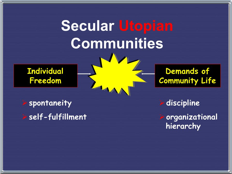 Secular Utopian Communities Demands of Community Life