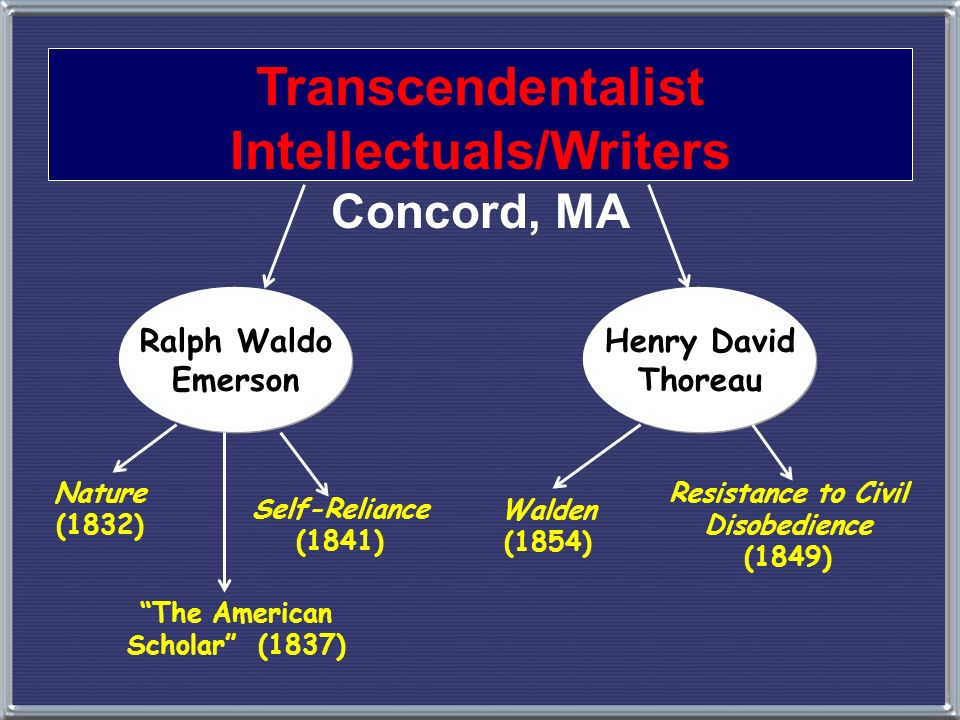 Transcendentalist Intellectuals/Writers Concord, MA