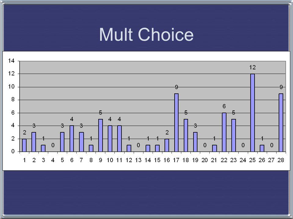 Mult Choice