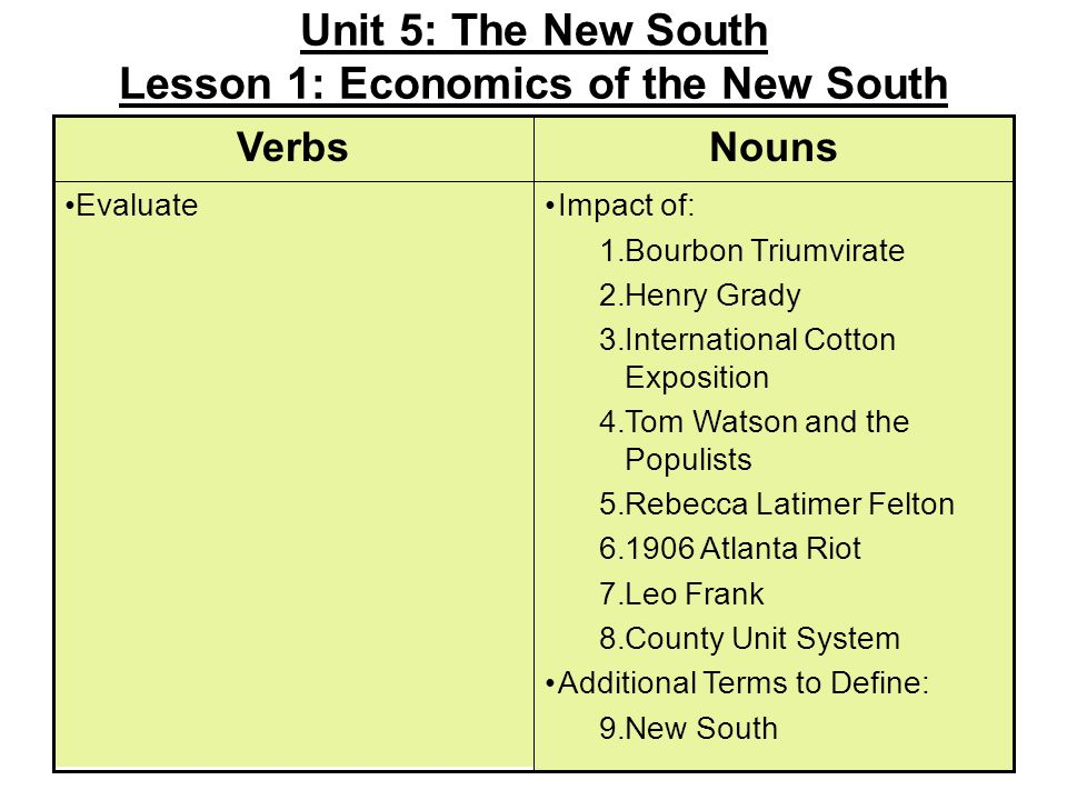 Unit 5: The New South Lesson 1: Economics of the New South