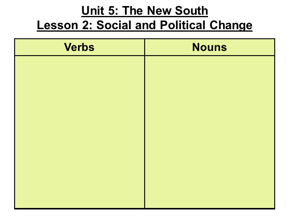 Unit 5: The New South Lesson 2: Social and Political Change