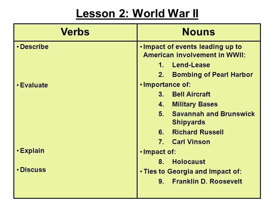 Lesson 2: World War II Nouns Verbs