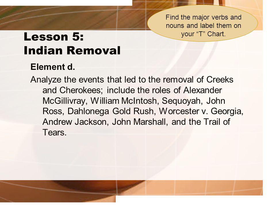 Lesson 5: Indian Removal