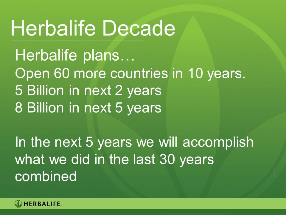 Herbalife Decade