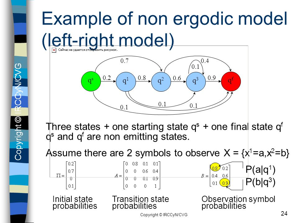 Example of non ergodic model (left-right model)