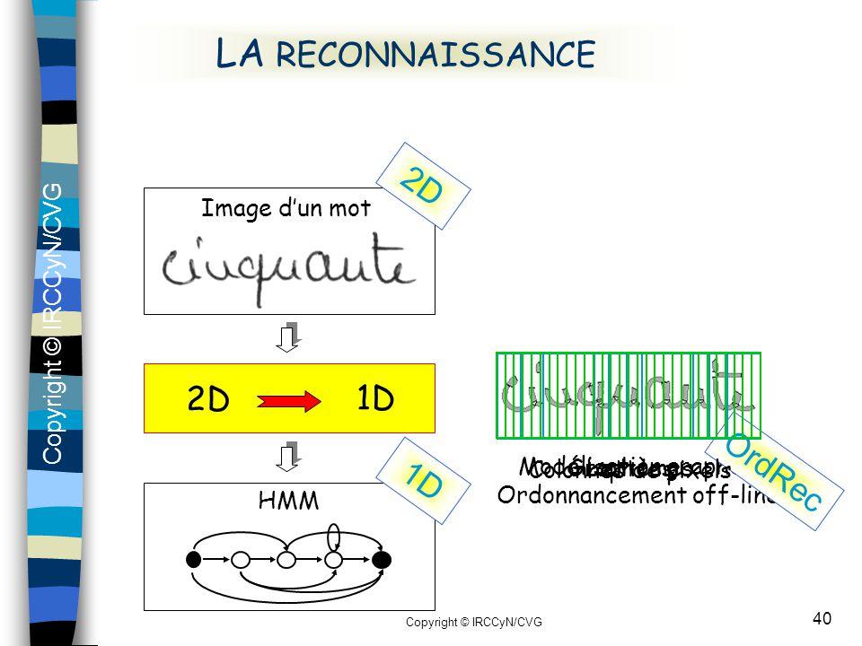 LA RECONNAISSANCE 2D 2D 1D OrdRec 1D Image d'un mot