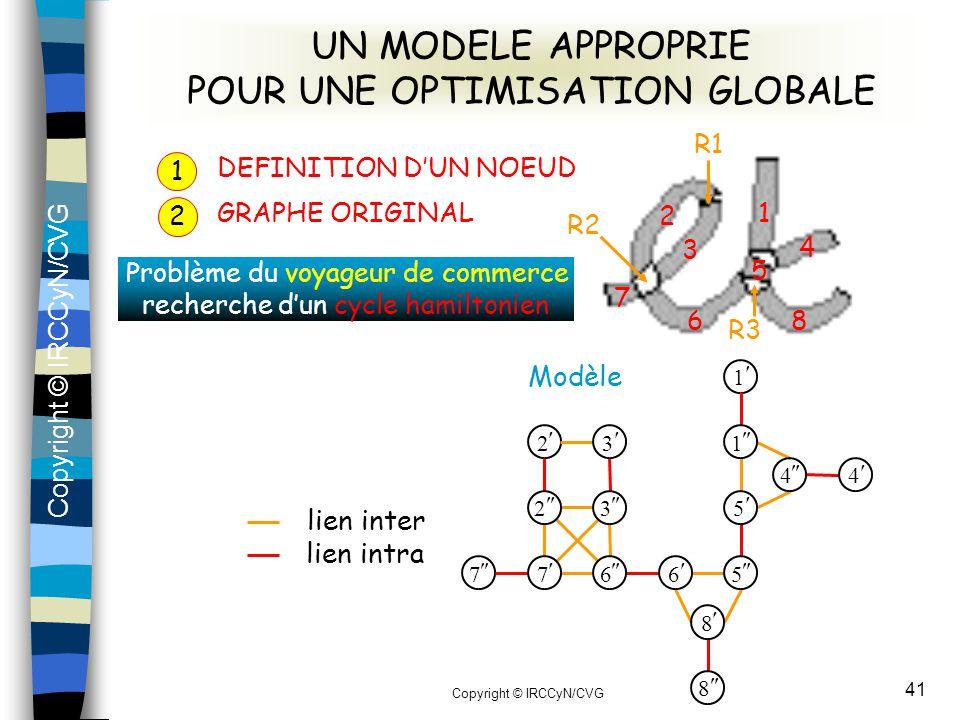 UN MODELE APPROPRIE POUR UNE OPTIMISATION GLOBALE