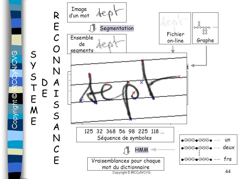 RECONNAISSANCE SYSTEME DE Image d'un mot Segmentation Fichier on-line