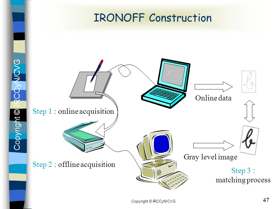 IRONOFF Construction Online data Step 1 : online acquisition