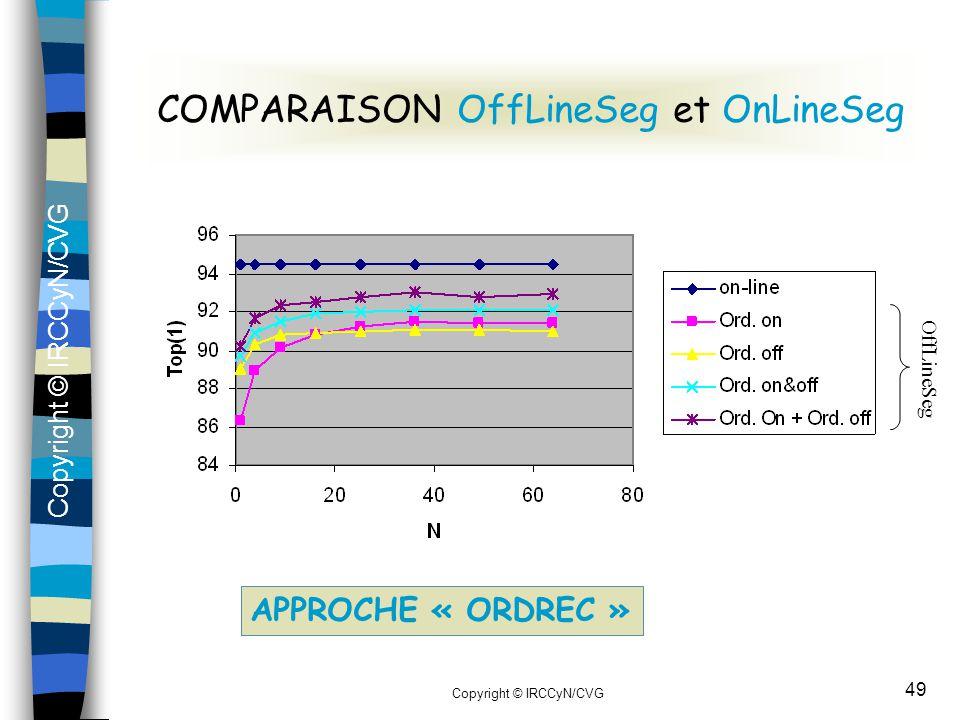 COMPARAISON OffLineSeg et OnLineSeg
